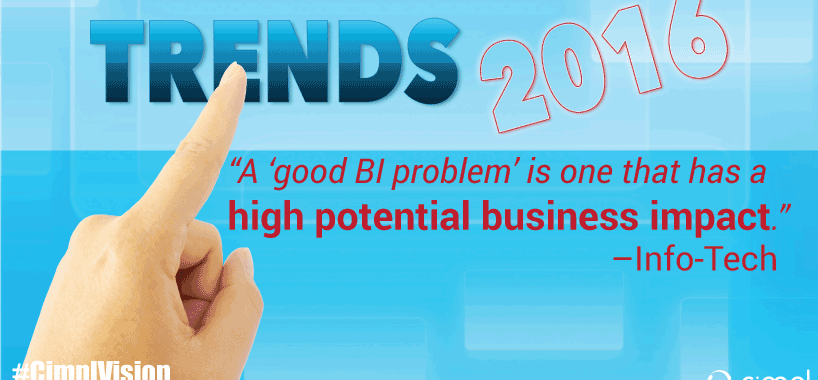 IT budget, IoT, BYOD, trends